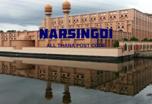 Narsingdi District – All Thana or Upazila Postcode or Zip Code